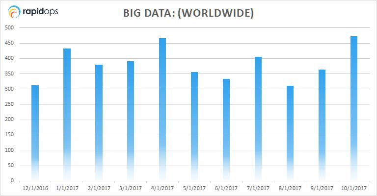 Big-Data-Content-Image 1