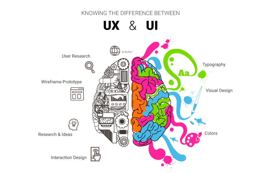 Clear the confusion – UX is not UI