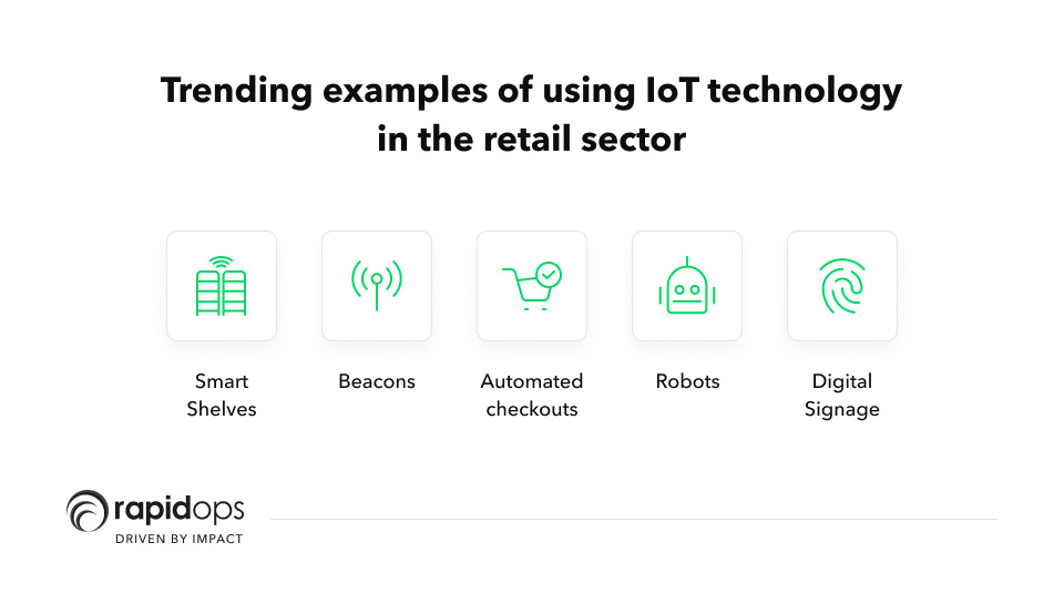 examples of IoT in retail