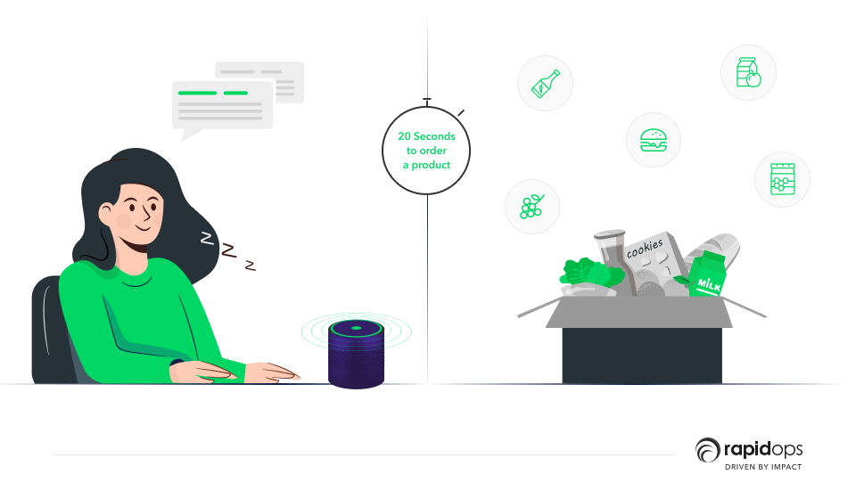How does voice commerce work