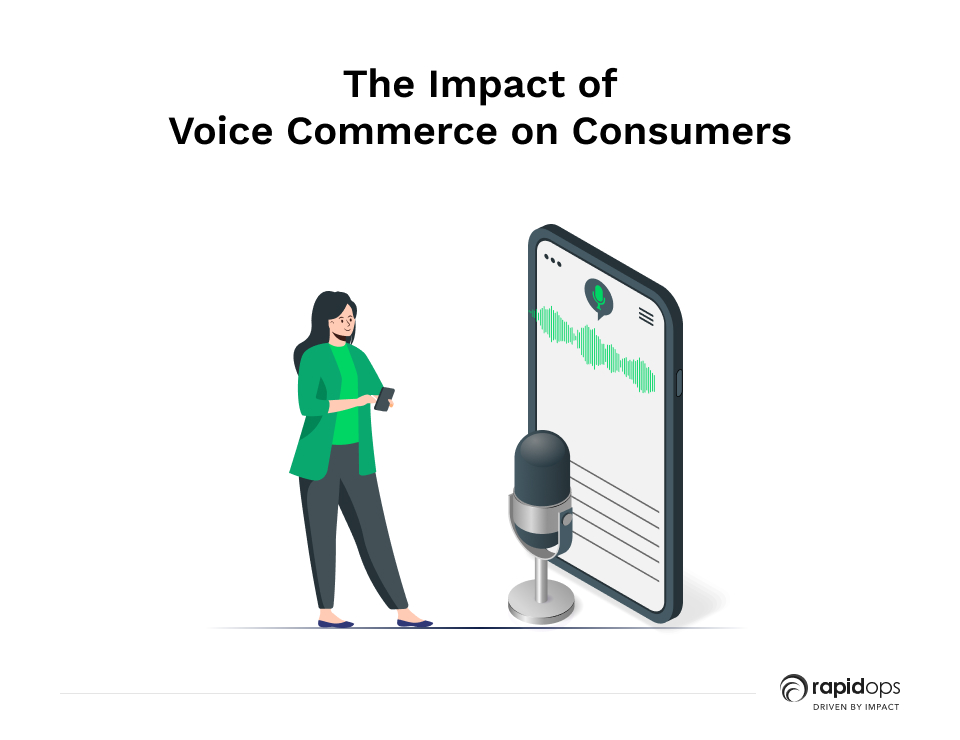 role of voice in retail